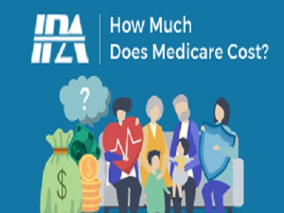 How-Much-Does-Medicare-Cost